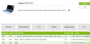 Acer V5 Bios